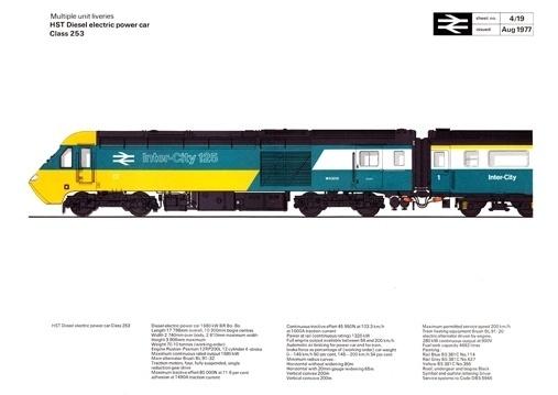 3.jpg (507×359) #train #british #branding #design #railway #logo
