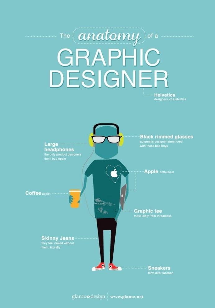 graphic designer #graphic #designer
