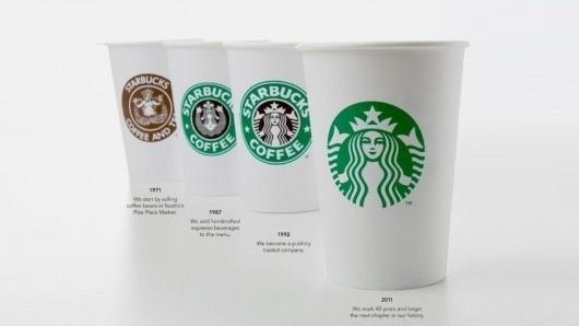 Piccsy :: Starbuck's logo evolution #logo #pack #starbuck