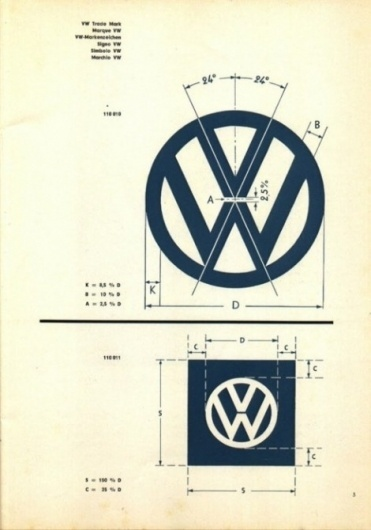 Vintage VW Logo & Brand Specifications | your creative logo designer