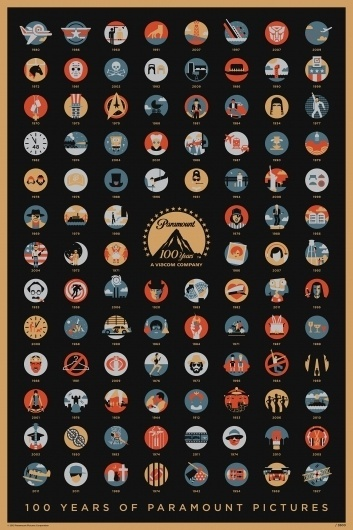 100 Years of Paramount Pictures   BLDGWLF #icon #movie