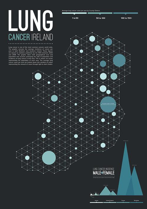 Lung Cancer Ireland/ N.Ireland Infographic #print #infographic #cancer #ireland #edd gray