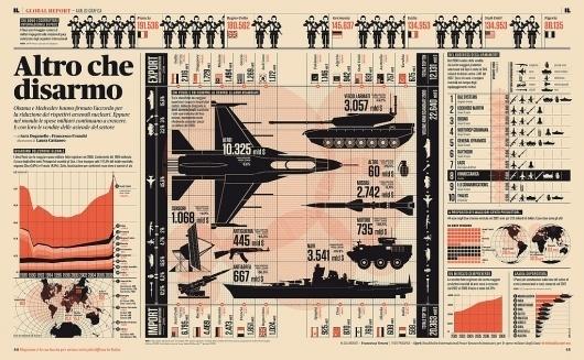 Altro che disarmo | Flickr: Intercambio de fotos #business #infographic #editorial #magazine