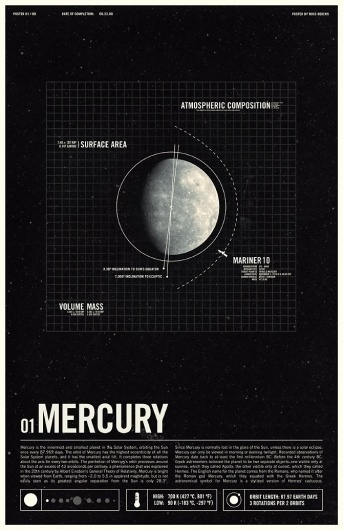 Mercury - Under the Milky Way - Ross Berens #mercury #space #typ #posters #planets #typography