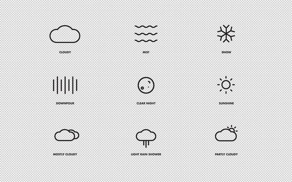 WHTR sneak peak #screensaver #weather #icon #icons #set #app #concept #layout #osx