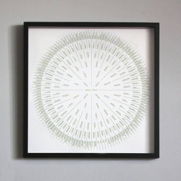 "Image of 7 Generation Sunburst Family Tree | 24""x24"" #family #tree #typography"