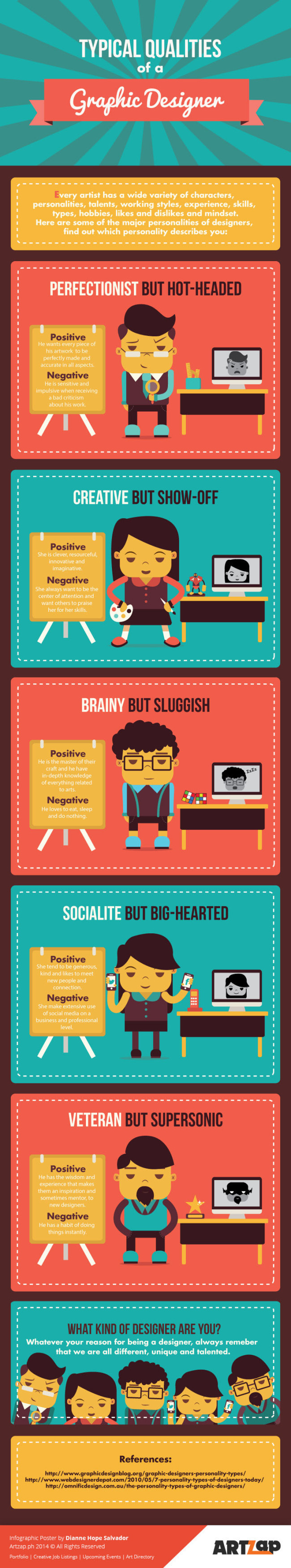 5 Characters Types of a Graphic Designer
