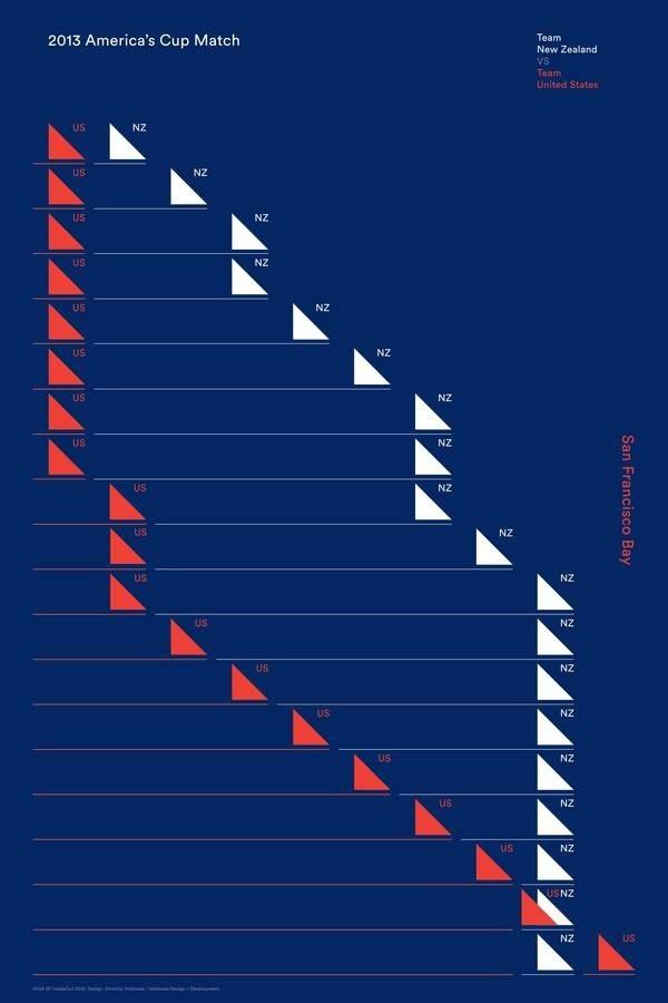 AIGA InsideOutSF Poster #cup #hofstededesign #aiga #americas