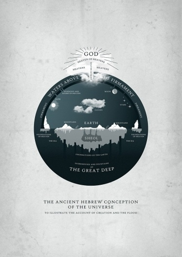 All sizes | Ancient Hebrew Cosmology | Flickr - Photo Sharing! #hebrew #infographic #religion