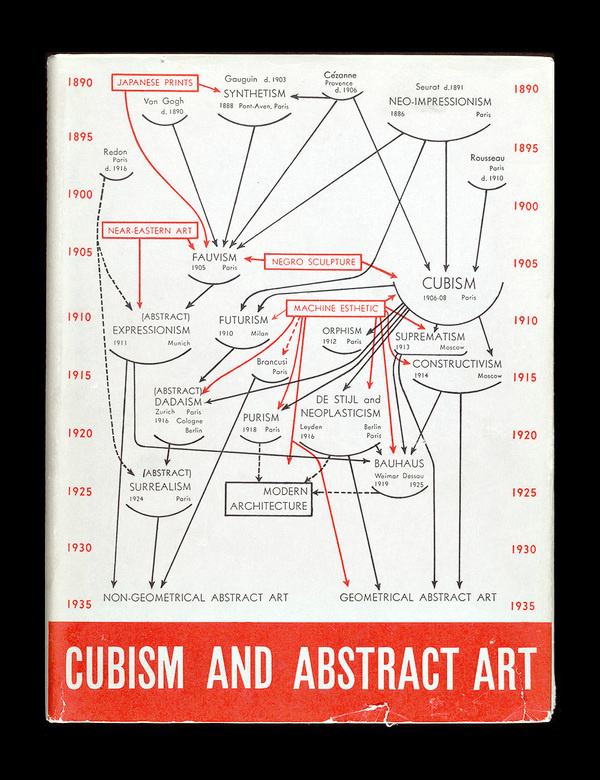 Cubism and Abstract Art Book cover #book #cover #vintage #art #ism