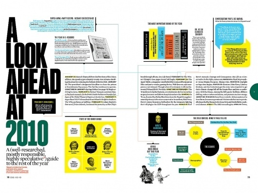 Erin Jang | Portfolio #print #bunting #graphic #the #indigo #layout