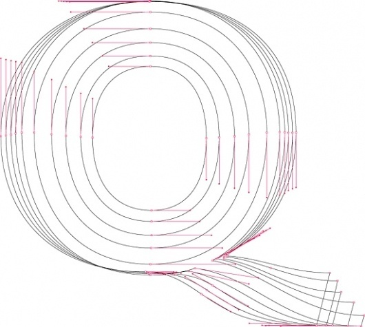 Typographie | Théorie Design Graphique #type #typography