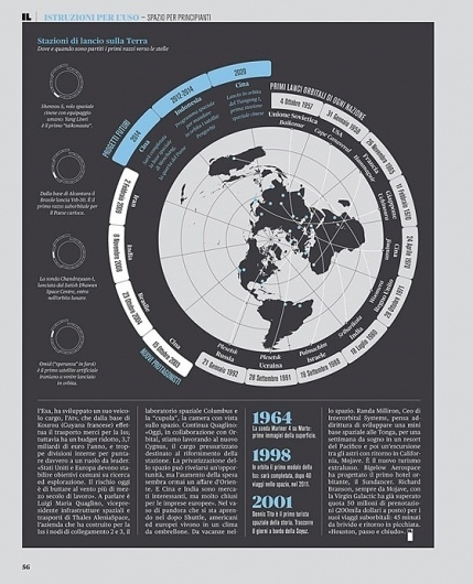 IL – Istruzioni per l'uso » Every Reason to Panic #infographics