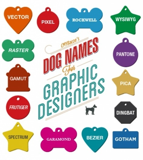 swissmiss | Dog Names for Graphic Designers #graphicdesign #dogs