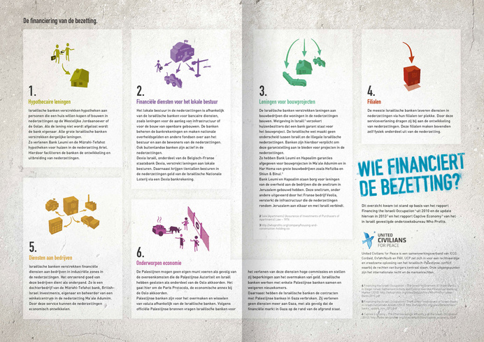 Folder/interactieve pdf met infographic voor UCP   design by The Ad Agency, www.theadagency.nl  