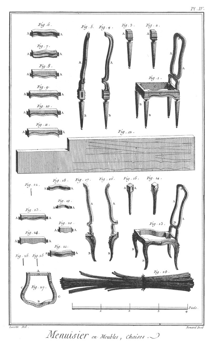 Furniture Design Reference: Diagrams of 18th Century Furniture Broken Down Into Its Components