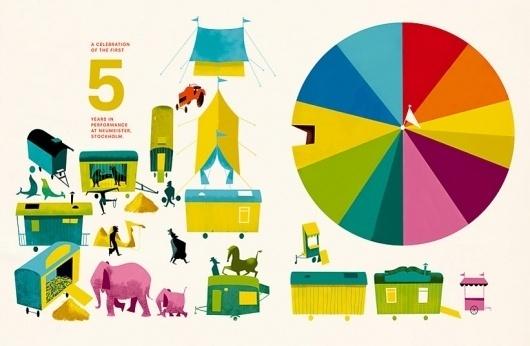 Jonas Bergstrand #inspiration #red #circus #map #illustration