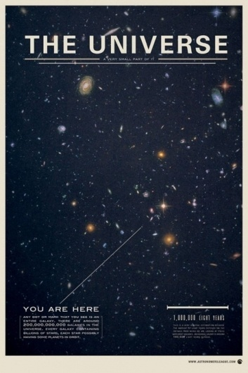 Blue Skies & Sunshine #universe #solar #you #system #are #poster #galaxy #here