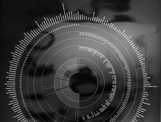 The Typograph | johan hammarström #data #visualization #typography