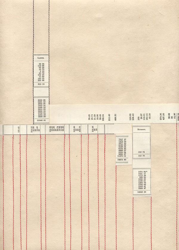 ProfitLoss #mapping #tsilli #infographics #art #graphics