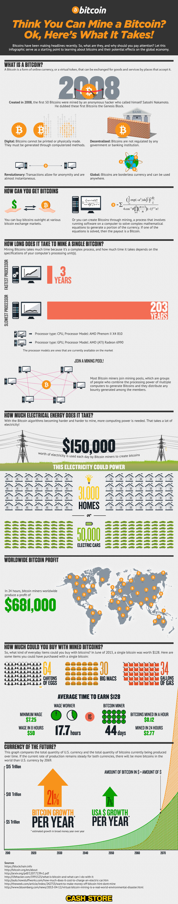 Understanding Bitcoin Mining and Its Effect Infographic #infographic #bitcoin