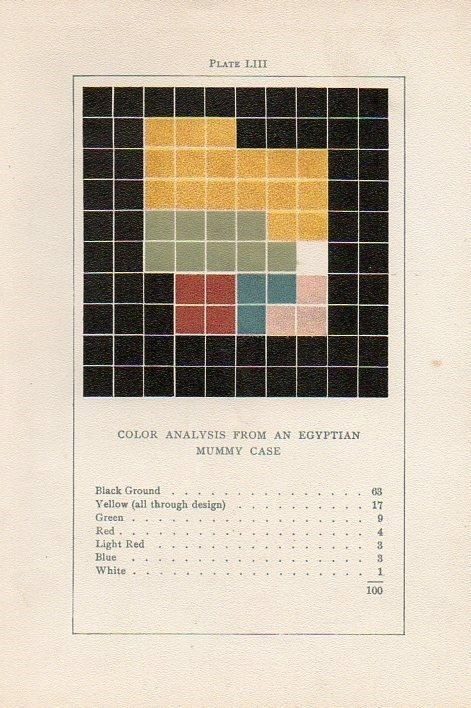 tumblr_n1cgv8oF7r1saghvlo6_500.png (471×708) #color #graphic #palette #analysis #rd