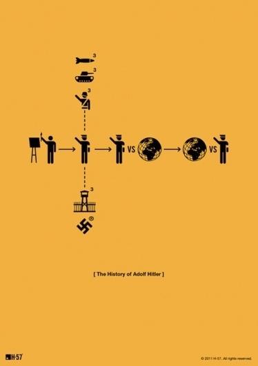 Minimal Illustration by H-57 Creative Station   Awwwards #hitler #illustration #history