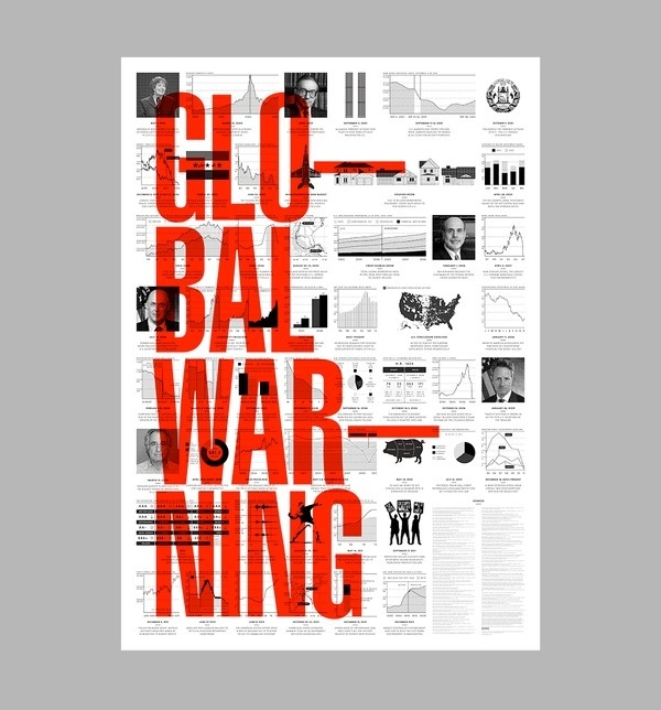 Global Warning Art & Design by D. Kim #graphics #info #stats #poster