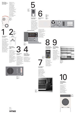 10 Principles for Good Design Poster #design #productivity #poster #layout #awesome
