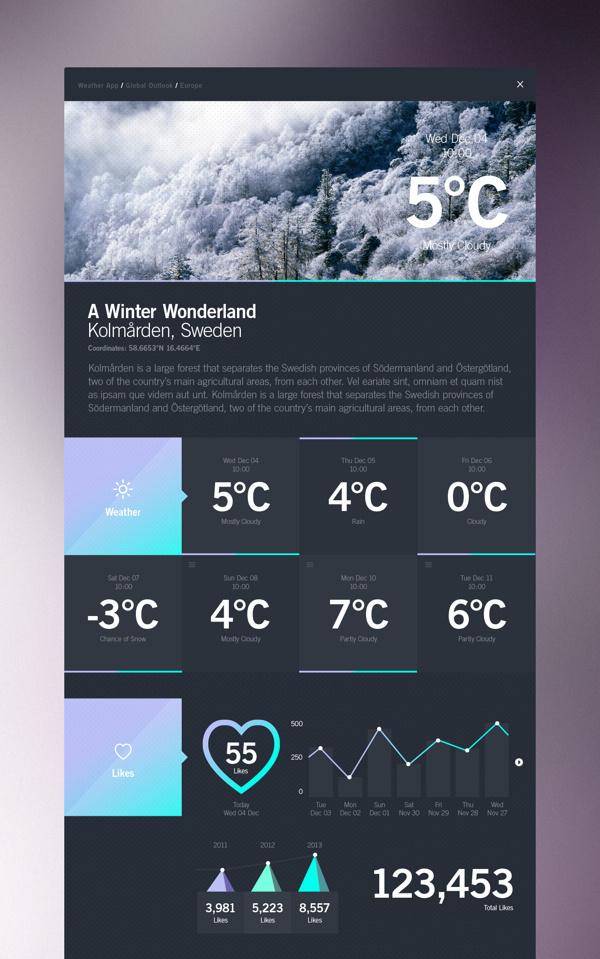 Weather Dashboard // Global Outlook UI/UX on Behance #ui #ux #iphone #weather #app #icon #iso #colors #flat #interface #dashboard #photoshop