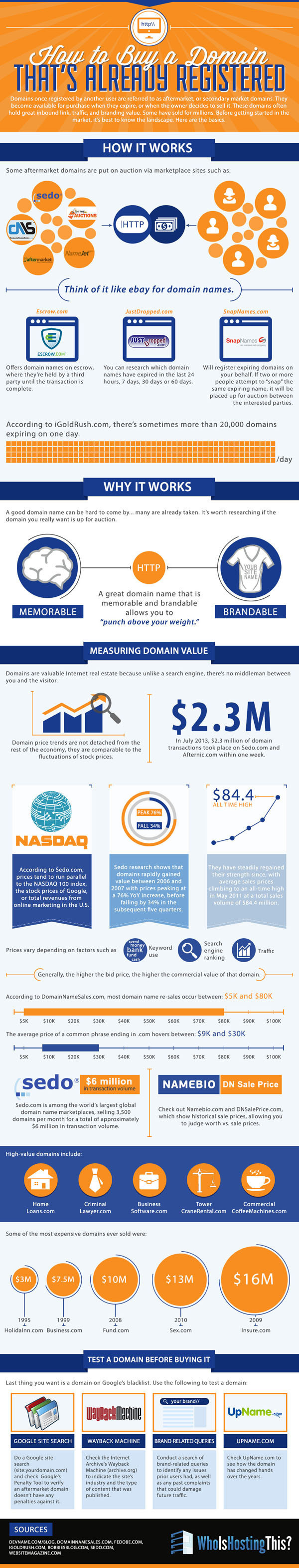 How to Buy a Domain Name [Infographic] #infographic #domain
