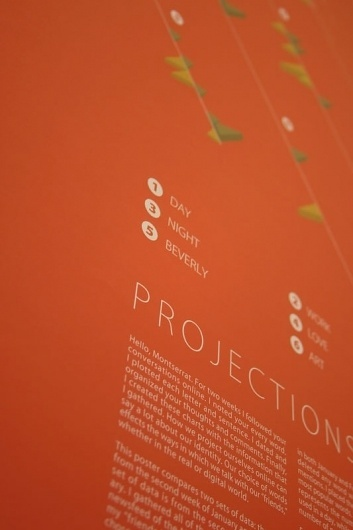 Projections on the Behance Network #information #infographic #facebook #graph #poster #swords