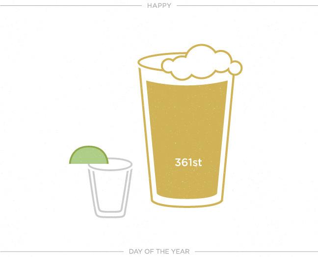yearofbirthdays.com #beer #birthday #shot #custom #type #typography