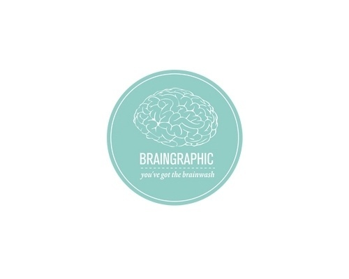 You've got the Brainwash! #logo #illustration #sticker #braingraphic