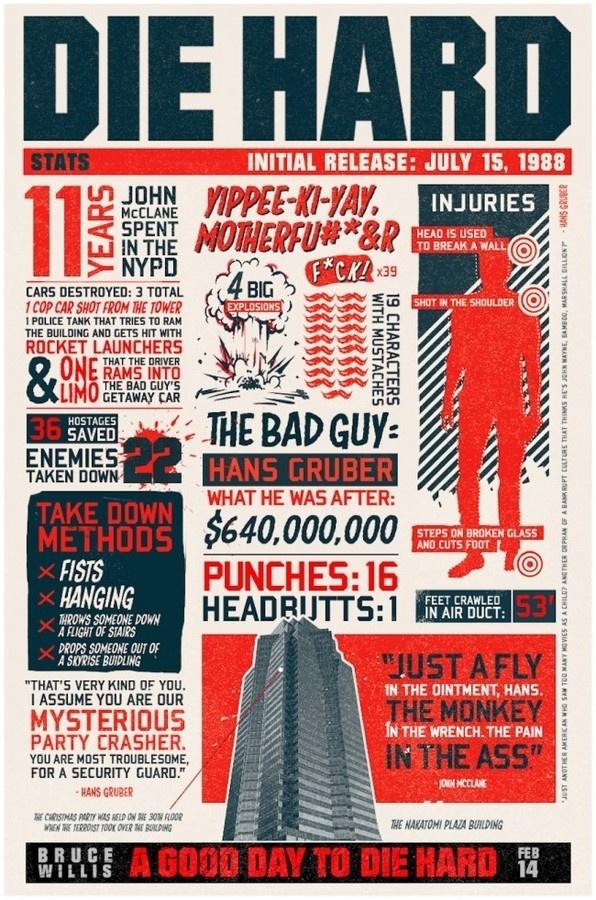 Die Hard Infographics #movie #infographic #design #illustration #poster