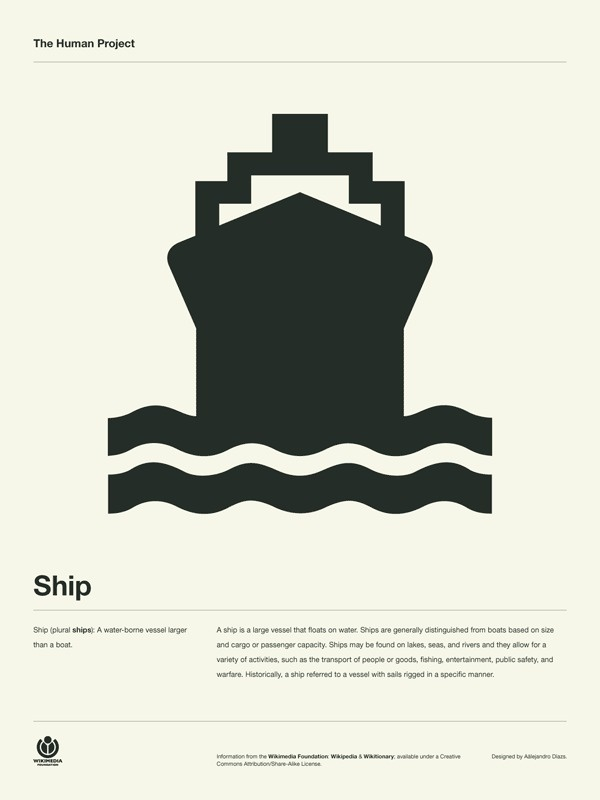 The Human Project Poster (Ship) #inspiration #creative #information #pictogram #collection #design #graphic #human #grid #system #poster #typography
