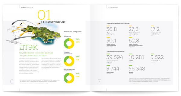 Brochure & Annual Reports #layout #ring #chart