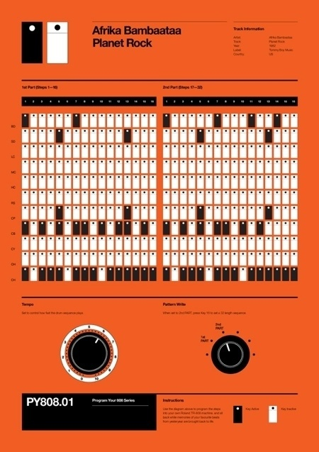 Program Your 808 Posters | AisleOne #layout
