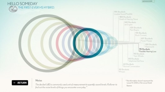 Gavin Potenza — Lexus HS #infographic