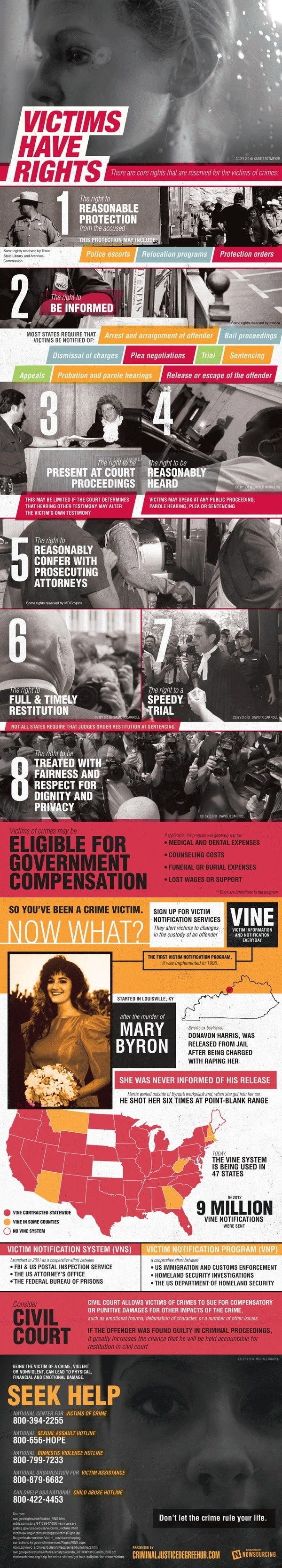 Victims Have Rights Too #rights #victims #crime