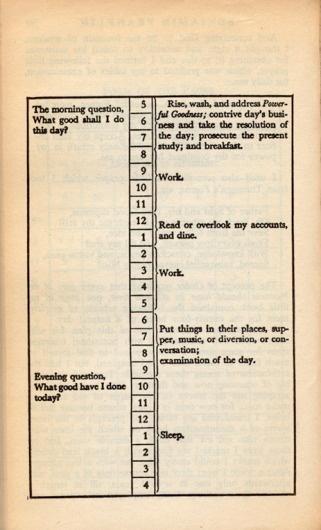 Regarding Benjamin Franklin's Daily Schedule — Shawn Blanc #schedule