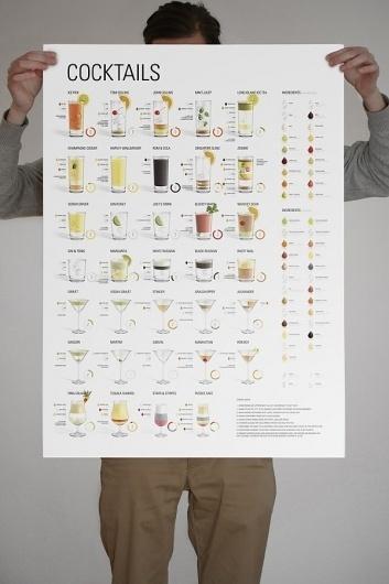 Konstantin Datz Cocktail Poster Illustrations | Trendland: Fashion Blog & Trend Magazine #print #infographic #cocktails