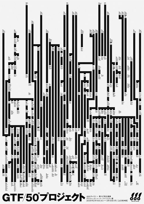 Poster: GTF/50 Projects. Graphic Thought Facility. 2006 #poster