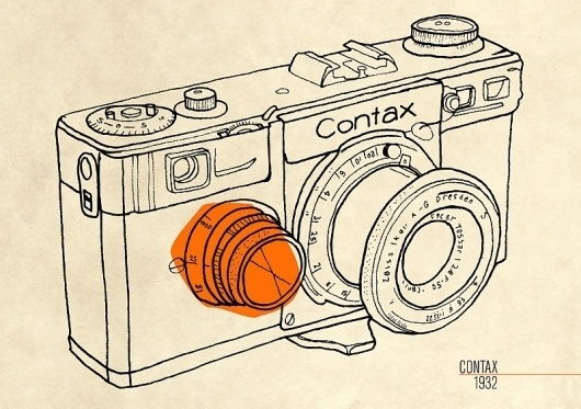 A HISTORY OF - LUCY KELLY #lucy #camera #orange #kelly #colour #drawing