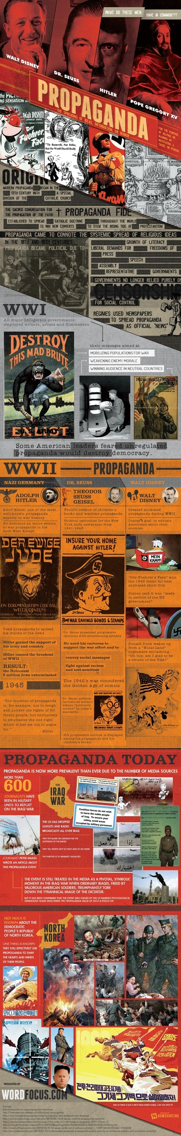 What Do Hitler, Dr. Seuss, Pope Gregory XV and Walt Disney Have in Common? #infographic