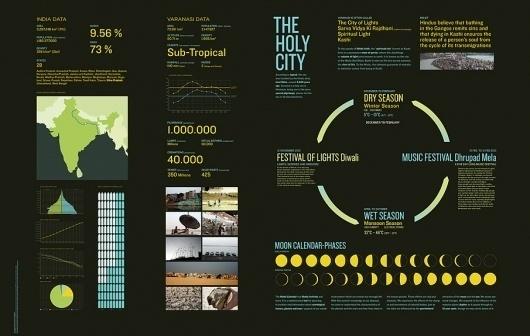 Esteve Padilla ➽ ohhh.ws #infographic #data #visualization