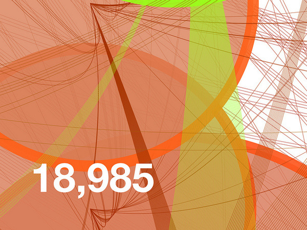 Wine Sales #data #visualization #radial