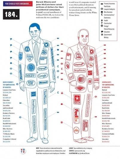 Three Red Hens: Letterpress & Design #infographic #good #magazine