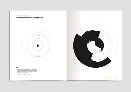 Kathrin Hanisch « Graphic BirdWatching #white #infographics #black #kathrin #hanisch