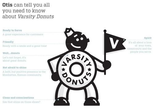 Matt Stevens // Creative Direction + Design - WORK BLOG - New Work: Varsity Donuts / Phase1 #logo #identity